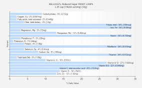 reduced sugar froot loops nutrition