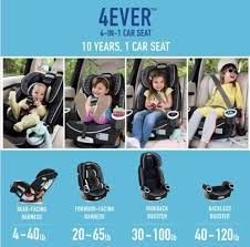 graco s 4ever all in 1 car seat gives