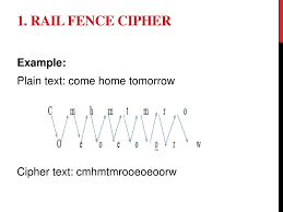 Transposition Cipher In The Transposition Technique The Positions Of Letters Numbers Symbols In Plain Text Is Changed With One Another Ppt Download