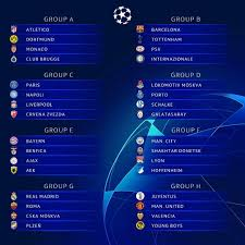 Champions, i gironi: Juventus e Roma ok, male Napoli e Inter ...