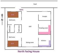 pooja room vastu for east facing house