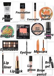 a checklist guide to what makeup should