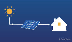 how do solar panels work step by step