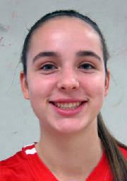 Hinsdale Central girls basketball