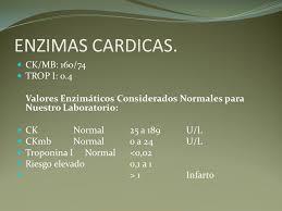 sindrome coronario agudo sin elevacion