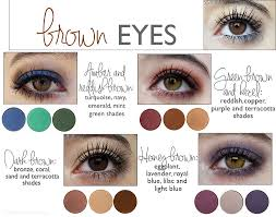 colours that emphasize your eyes