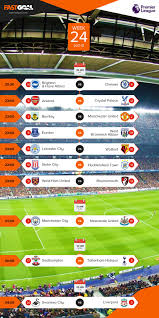 English Premier League Week 24 Matches Schedule #EPL #EPLMatches # PremierLeague #EPLWeek | Stoke city, Leicester city, Huddersfield town
