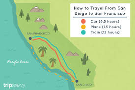 how to get from san go to san francisco