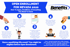 open enrollment nevada infographics las vegas individual