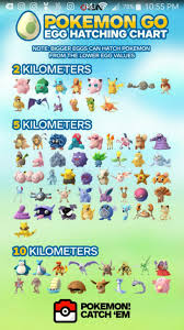 Pokémon | Pokemon go, Pokemon go egg chart