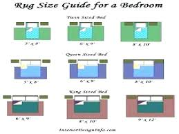 rug size for king bed