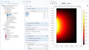 guidelines for equation based modeling