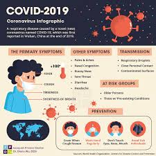 Coronavirus (COVID-19) - Issaquah ...