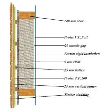 timber frame for a house weigh