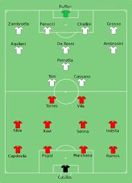 Euro 2008: la Spagna batte l'Italia ai rigori e va in semifinale ...