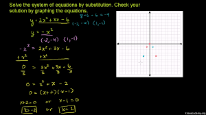 solving systems of quadratic equations