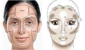 sleek makeup contour kit tutorial