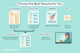 best resume exles listed by type and job