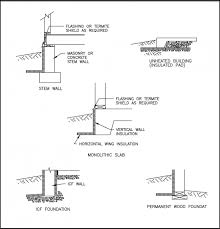 Structural Design Of Foundations For The Home Inspector Internachi