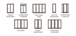 door opening types types of sliding