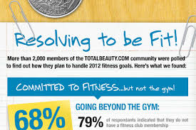 151 catchy health and wellness slogans