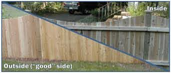 Fence Etiquette Who Gets The Good Side