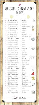 20th anniversary gift ideas for pas