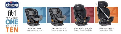 chicco fit4 all in one review safety
