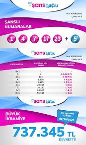 Şans Topu sonuçları belli oldu - 30 Eylül Şans Topu çekiliş sonuçları  sorgulama ekranı millipiyangoonline.com'da - Son Dakika Haber