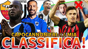 COME SARÀ LA CLASSIFICA CAPOCANNONIERI DI SERIE A 2019-2020 ...