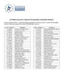 Lotteria Italia, biglietti vincenti di seconda e terza categoria e ...