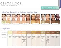 olive skin tone chart and makeup guide