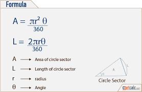 maths algebra formulas math formula