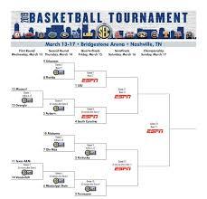 Tournament: Bracket, scores, schedule ...