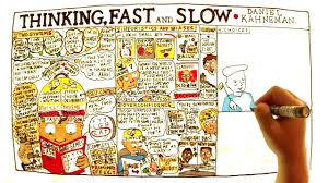 Video Review for Thinking Fast And Slow by Daniel Kahneman - YouTube