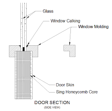 singcore sliding glass patio and