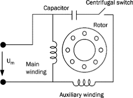 auxiliary winding an overview