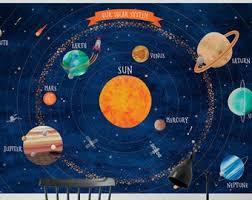 Solar System Decal Etsy