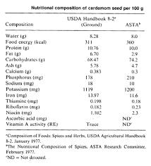 nutritional values of es es board
