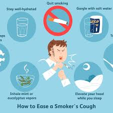 an overview of smoker s cough