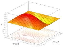 Resultado de imagen de La función de onda del Universo