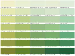 sherwin williams paint colors green