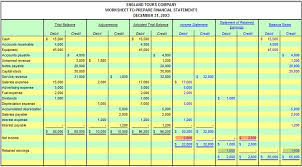 31 expanded accounting equation
