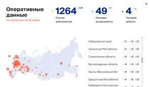 На Сахалине подтвердились четыре случая коронавируса. 28.03.2020 ...