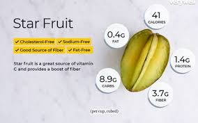 bael fruit nutrition facts and health