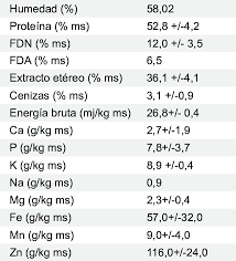 nutritional value of mealworm tenebrio