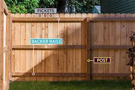 What Are The Components Of A Wood Fence Outdoor Essentials