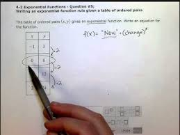 writing an exponential function rule