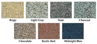 garage floor coating kit abatron inc