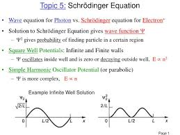 ppt topic 5 schrödinger equation